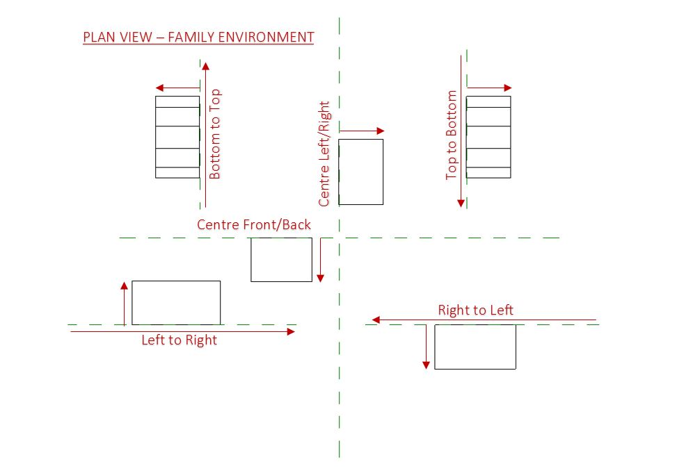 revit-reference-planes-family-environment