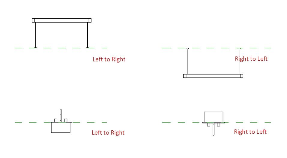 Directional Properties of Reference Planes in Revit | Redcage