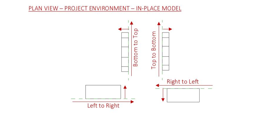 revit-reference-planes-project-environment-in-place-model