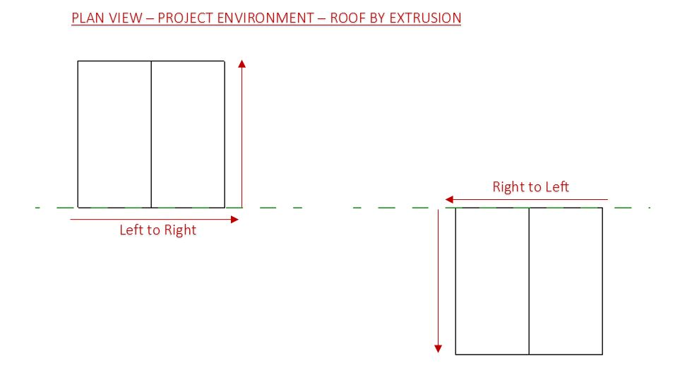 revit-reference-planes-project-environment-roof-by-extrusion