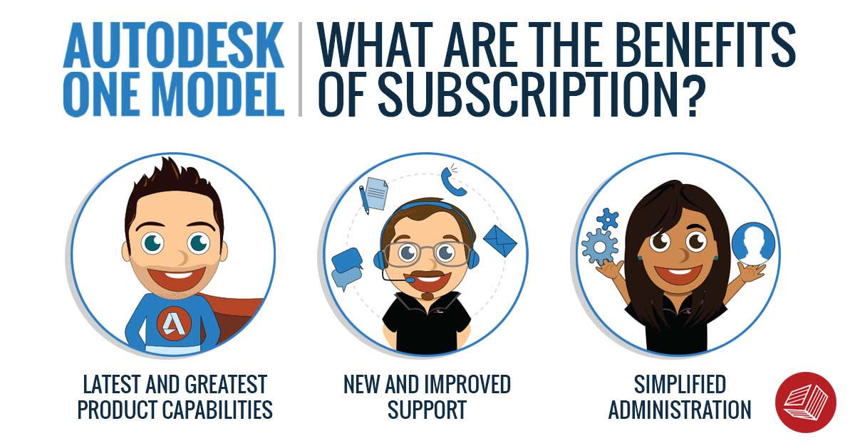 What You Need to Know about Autodesk One Model Subscription